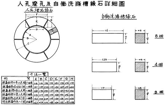 東京市下水道設計標準圖より